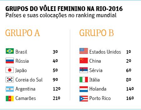 volei-feminino-rio-2016